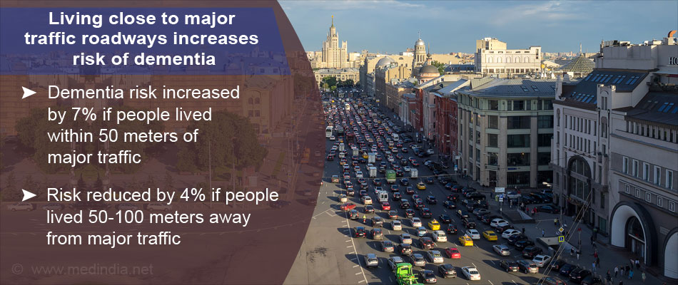 Dementia Risk Increased by Proximity to Heavy Traffic