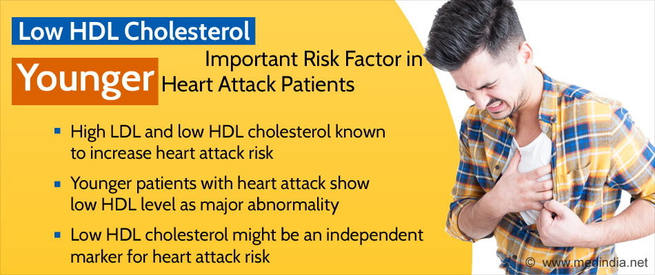 how to raise low hdl cholesterol levels