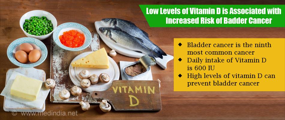 Vitamin D Deficiency Increases Risk of Bladder Cancer