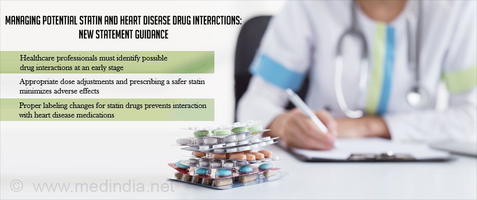 Statins and Heart Disease Drug Interaction Management: New Statement Guidance