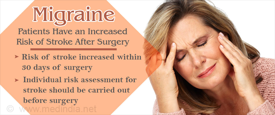 Migraine Increases Risk for Perioperative Stroke