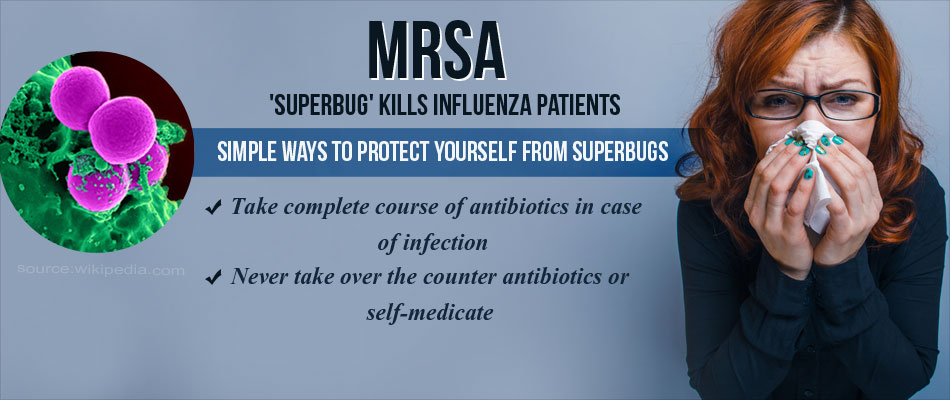 MRSA �Superbug� - The Cause for Fatality in Influenza Patients Explained