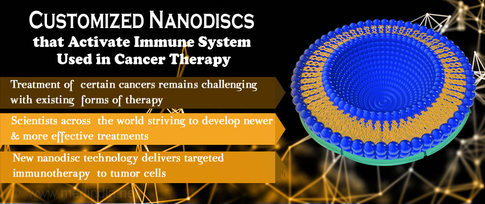 Nanodiscs Containing Tumor Antigens Stimulate Immune System to Kill Cancer Cells