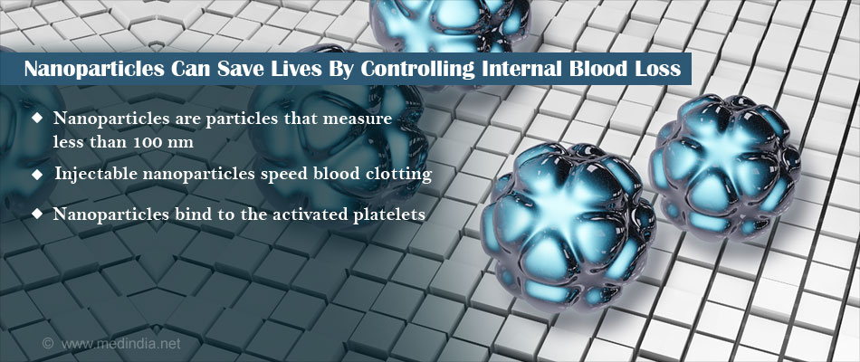 Nanoparticles May Someday Save Lives By Controlling Serious Blood Loss