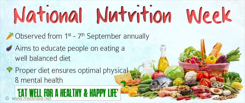 Eat Right and Eat Well For Good Health – National Nutrition Week