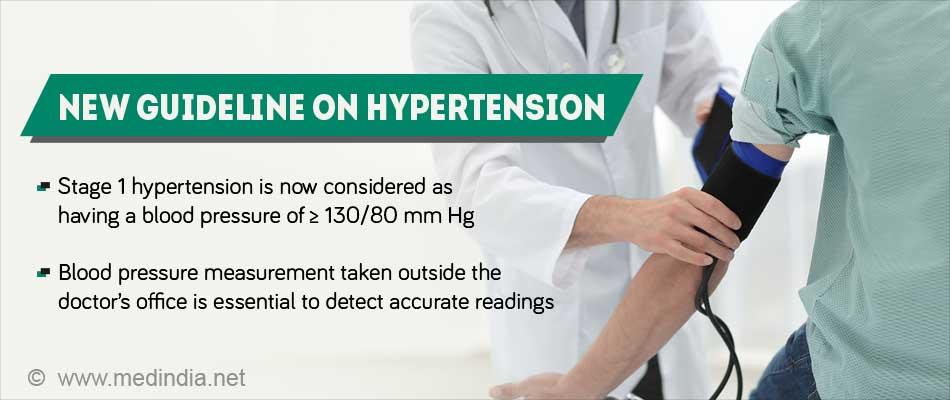 High Blood Pressure Guideline Lower Definition of Hypertension