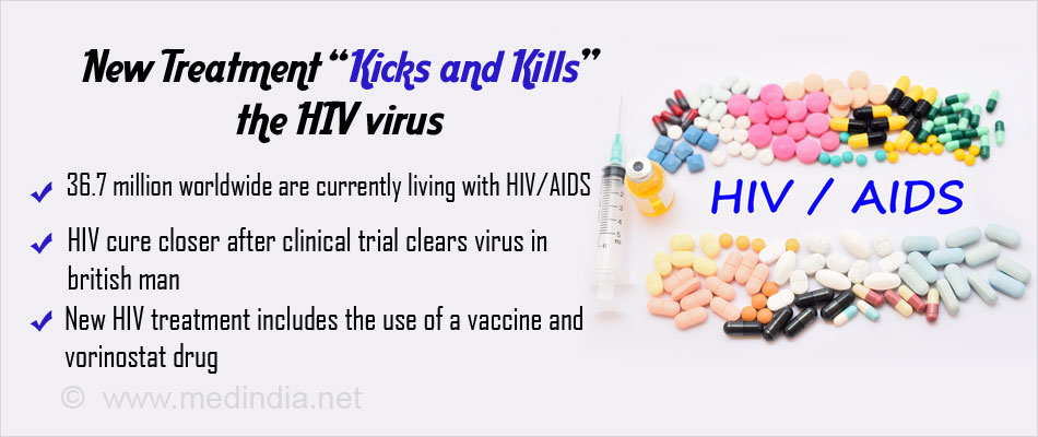 Possible Cure for HIV With New Treatment