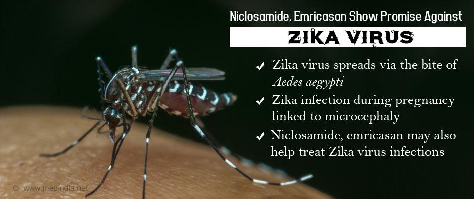 Niclosamide, Emricasan - Possible Treatment for Zika?