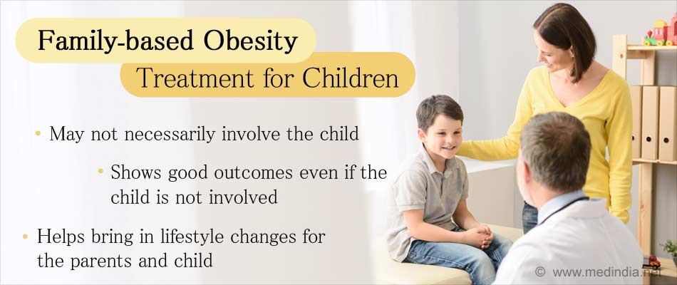 childhood obesity coursework The childhood obesity in primary care modules are if you have questions about this course or encounter children's hospital association.
