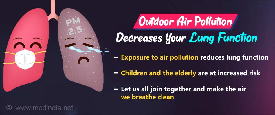 Exposure to Air Pollution Causes Your Lungs to Age Faster and Increases Lung Disease Risk