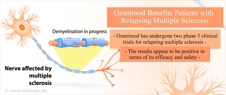 Ozanimod Shows Positive Response in Relapsing Multiple Sclerosis in Two Clinical Trials
