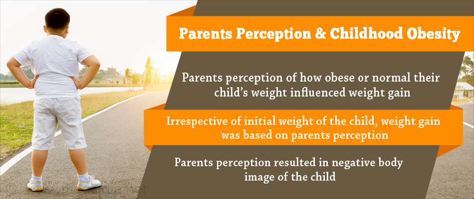 Parent Perceptions May Contribute To >> Parents Perception Affects Weight Of Children