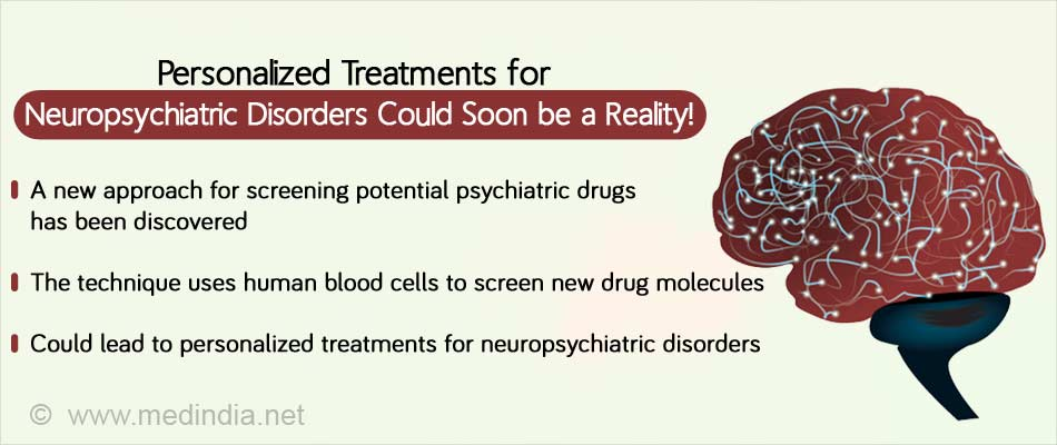New Drug Discovery Approach Could Help Develop Personalized Neuropsychiatric Treatments