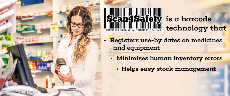 Scan4Safety Barcode Technology Keeps Patient Safety In Check