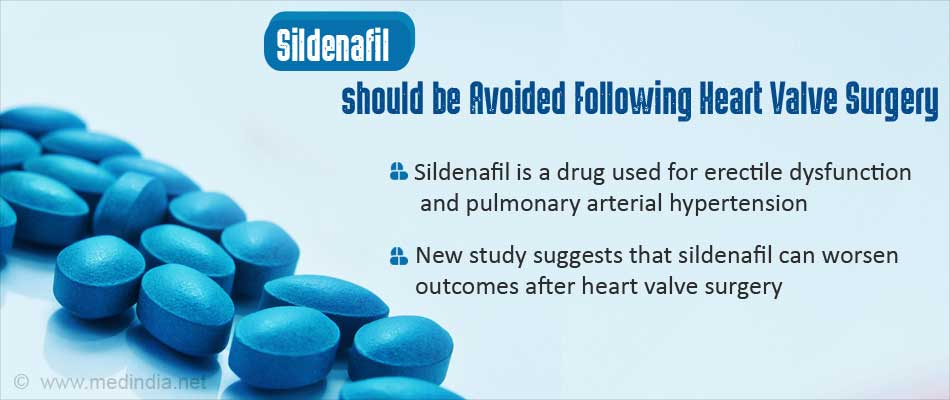 Sildenafil Worsens Outcomes in Pulmonary Hypertension Following Heart Valve Surgery