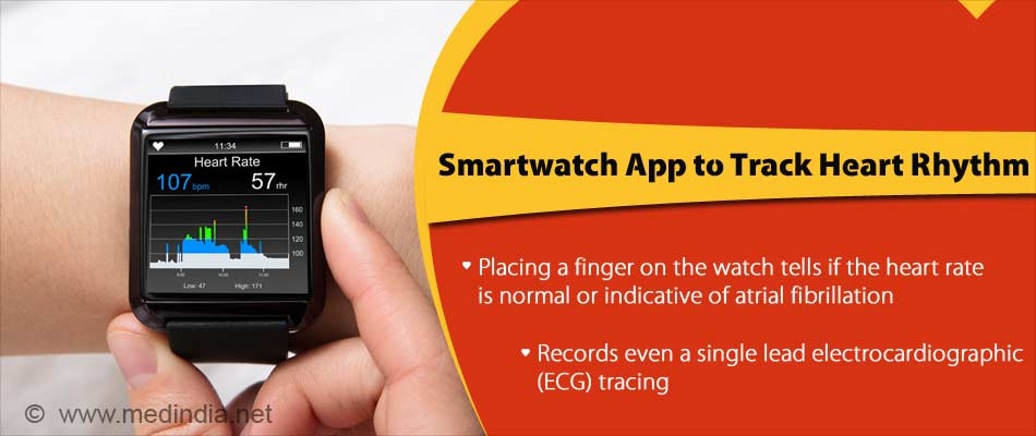 Novel Smartwatch Technology to Help Track Heart Rate
