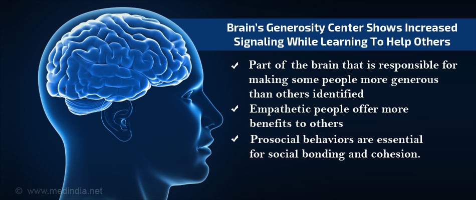 Specific Part Of The Brain Activated When Learning To Help Others