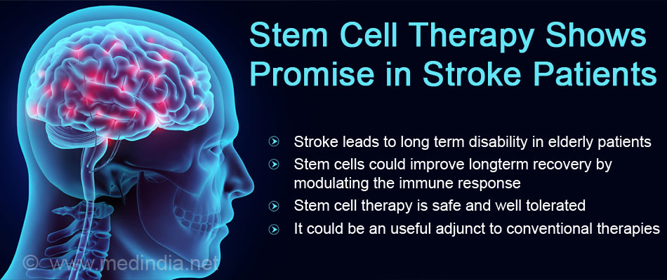 Recovery in Stroke Patients Aided by Stem Cell Therapy