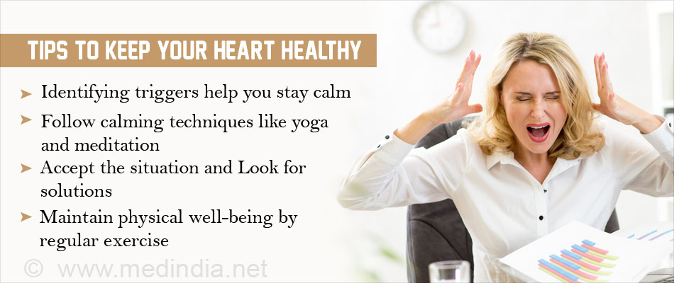 Extreme Emotional & Physical Triggers can Triple The Risk of Developing A Heart Attack