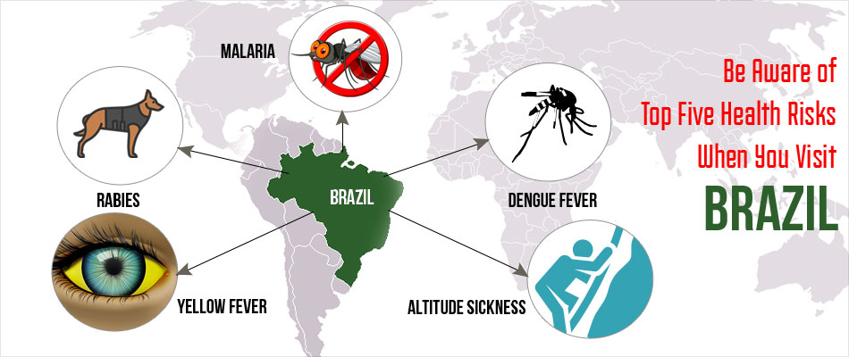 Not Just Zika: 5 Health Risks You Need to Know About When Visiting Brazil