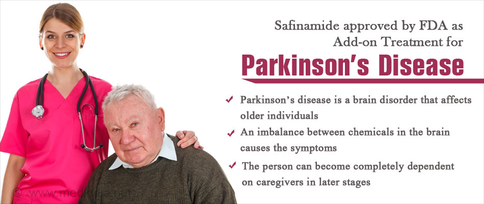 Recent FDA Approved Treatment for Parkinson's Disease in the United States