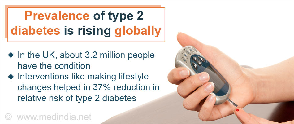 'Screen and Treat' Approach Not Effective for Type 2 Diabetes
