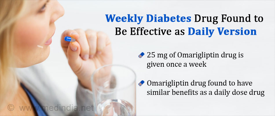 Omarigliptin - Once a Week Drug Offers Convenient Treatment for Type 2 Diabetes