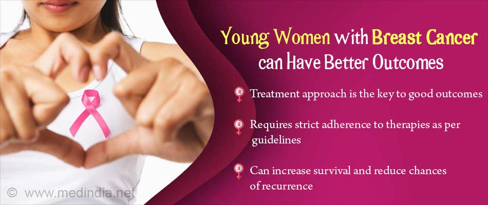 Young Breast Cancer Patients Can Have Good Outcomes With Recommended Therapies