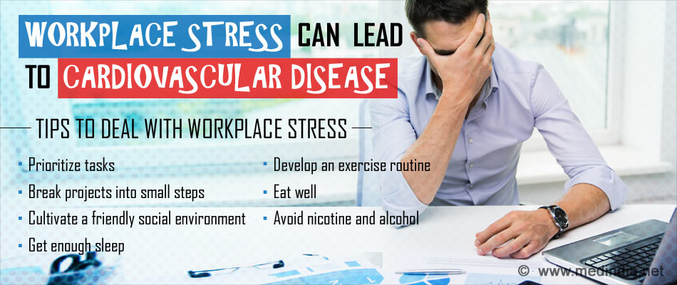 Stress At Workplace Contributes to Increased Risk of Cardiovascular Disease