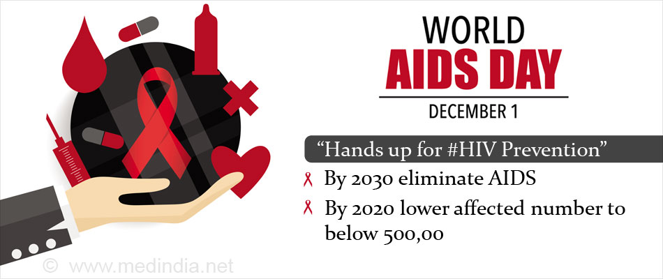 "World Aids Day 2016 ""Hands Up for #HIV Prevention"""