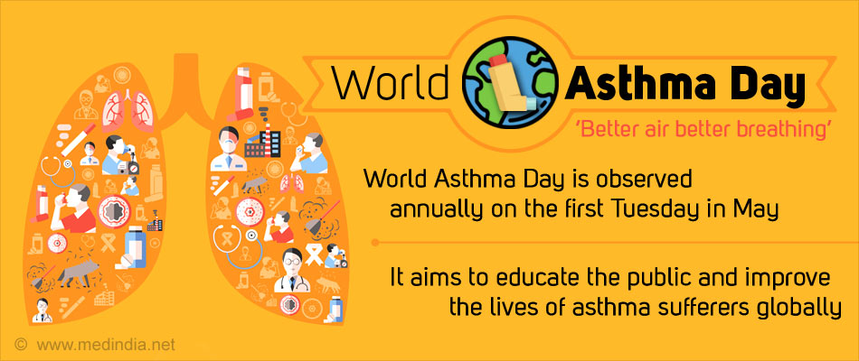 world asthma day 2017 better air better breathing