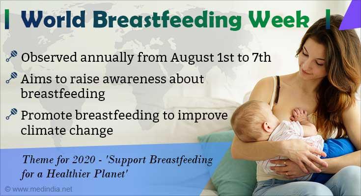 World Breastfeeding Week Support Breastfeeding For A Healthier Planet