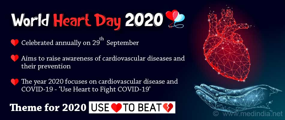 World Heart Day- Use Heart to Beat Cardiovascular Disease
