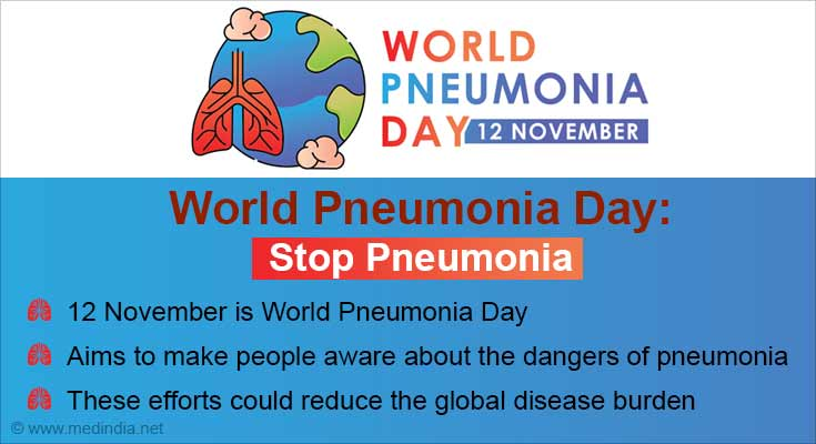 World Pneumonia Day: Time to Stop Pneumonia and Reduce Under-Five Mortality!