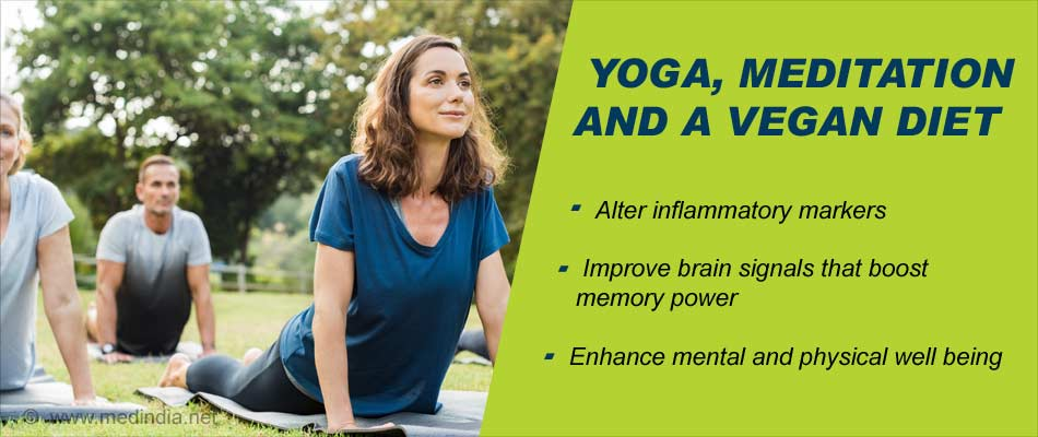 Practice Yoga To Improve Mind-Body Health