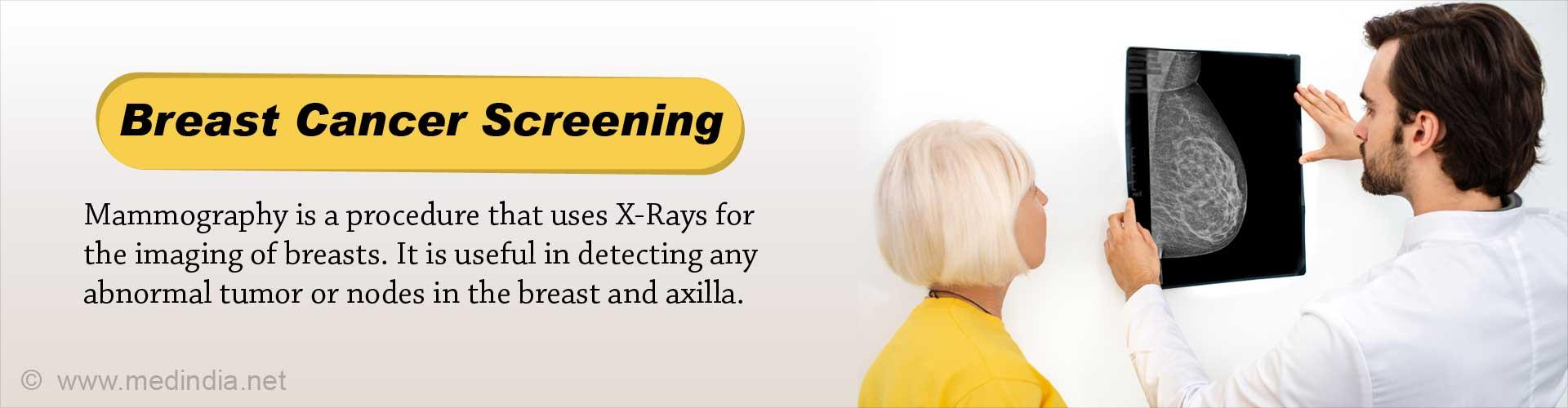 Breast Cancer Screening using Mammogram