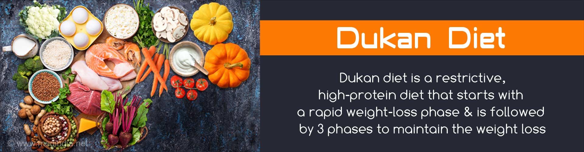 Dukan Diet / Benefits of Dukan Diet