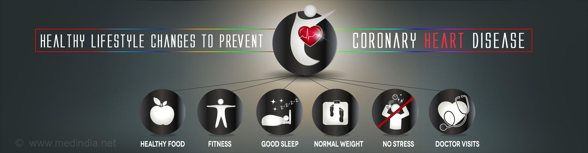 Coronary Heart Disease - Causes, Symptoms, Risk Factors, Diagnosis, Tretment