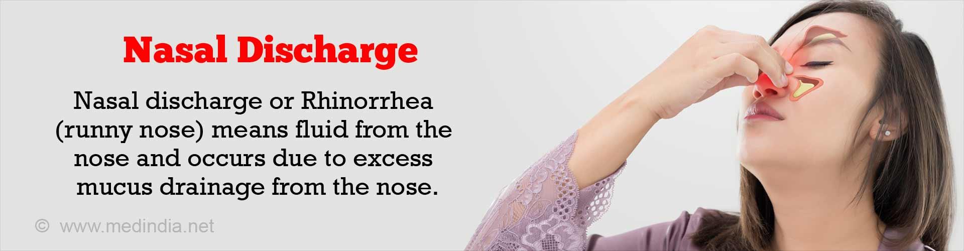 Nasal Discharge – Symptom Evaluation