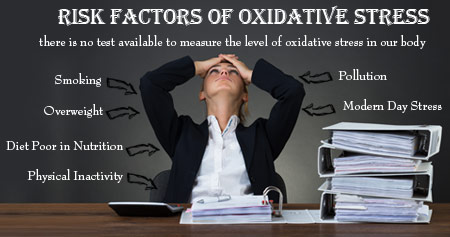 Risk Factors of Oxidative Stress