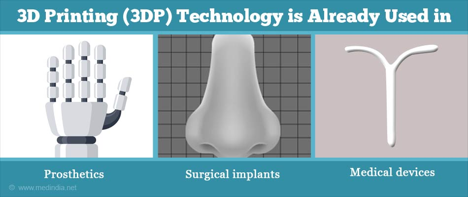 3D Printing Technology In Medical Field