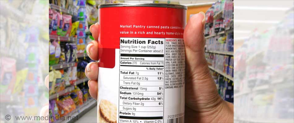 Label Lingo of Food Products - Decoded
