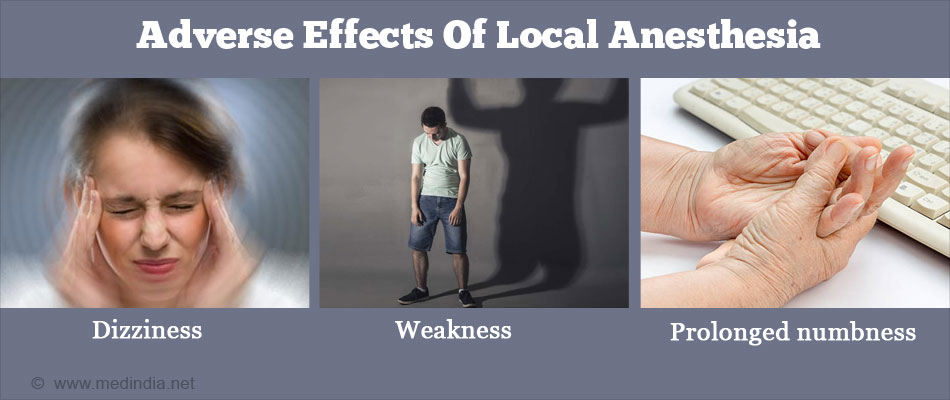 Adverse Effects of Local Anaesthesia