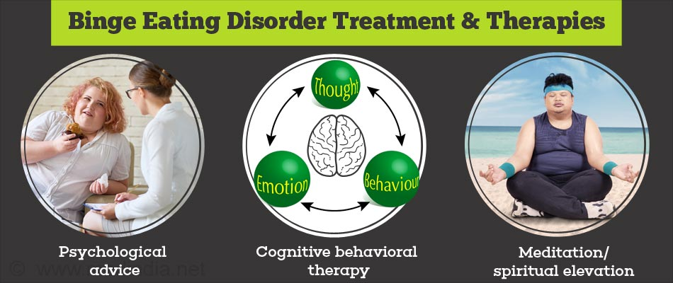 the issue of binge eating disorder symptoms Emotional eating center binge eating disorder  other mental health issue engage in this behavior  symptoms, emotional eating is thought to be the.