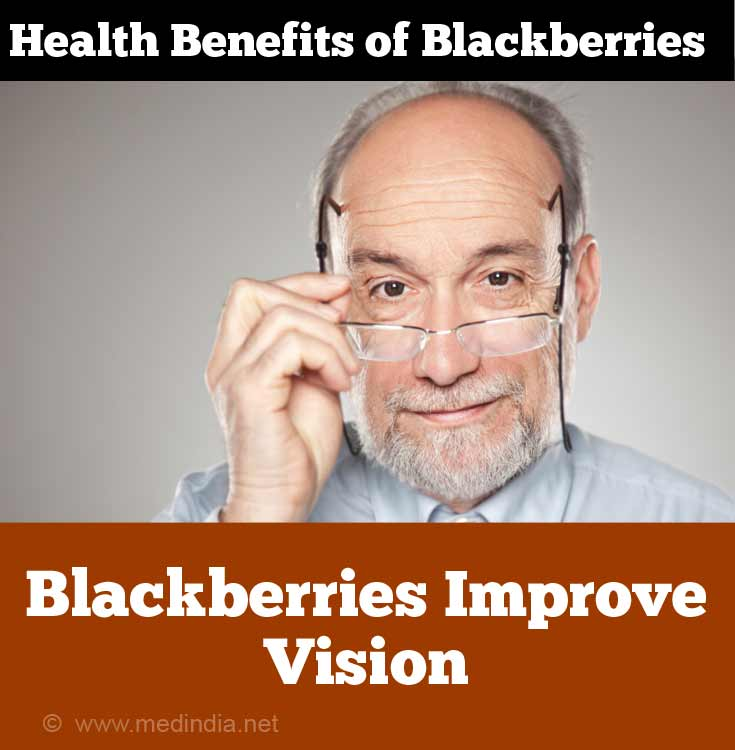 Blackberry for Vision Care