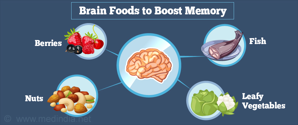 Brain Foods to Boost Memory