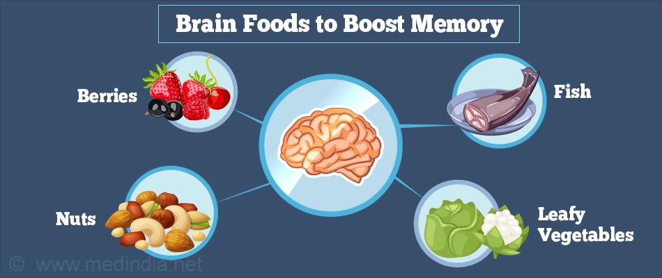 Best brain stimulants image 3