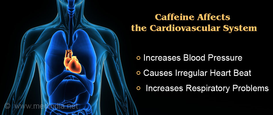 Caffeine Effects on the Cardiovascular System