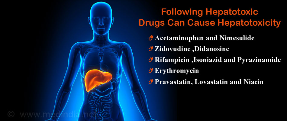 Causes of Hepatotoxicity