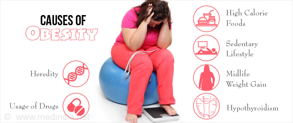 obesity causes Obesity hypoventilation syndrome (ohs) is a condition in which an inability to breathe deeply enough and quickly enough results in a low level of oxygen and a high level of carbon dioxide in the.